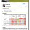 sentix Risiko Report (Januar 2018)